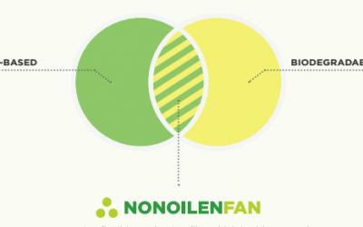 Nová fólia prispeje k zelenšej budúcnosti